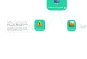 Mind map: software original.