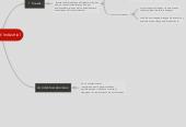 Mind map: Seguridad Industrial