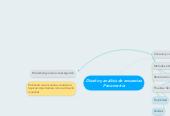 Mind map: Diseño y análisis de encuestas Psicometría