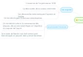 Mind map: L'humanisme