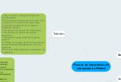 Mind map: Proceso de importación demercancías en México