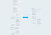 Mind map: Washington v. Washington, 579