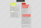Mind map: PROCESO NOTARIAL