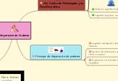 Mind map: Separación de Poderes