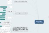 Mind map: Prevención del suicido uninstrumento para policías ,bomberos y otros socorristas deprimeras líneas