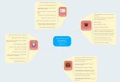 Mind map: General Impact of