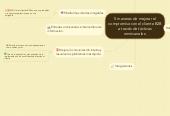Mind map: 5 maneras de mejorar el compromiso con el cliente B2B a través de tácticas omnicanales.
