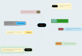 Mind map: STEM-E