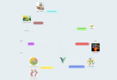 Mind map: Tecmilenio