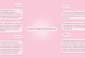 Mind map: Estado Vs Modos De Producción