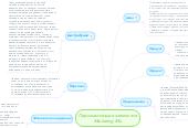 Mind map: Персонализация элементов Marketing Mix