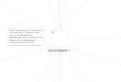 Mind map: MODERNISME