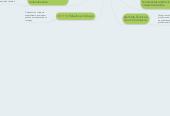Mind map: Atendimento ao Público Internoe Externo da Organização ComVistas a Organizar e ExecutarAtividades de ApoioAdministrativo