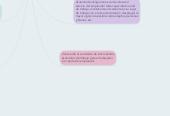 Mind map: CONTRATO DE TRABAJO CON CELADORES Y/O VIGILANTES A TÉRMINO INDEFINIDO