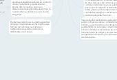 Mind map: Criminologia - laurianny Gutierrez