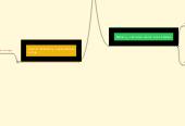 Mind map: La importancia de los seresvivos en los ecosistemas