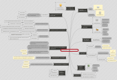 Mind map: INVESTIGACION-CONOCIMIENTO