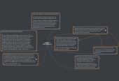 Mind map: CORREO