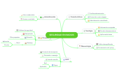 Mind map: SEGURIDAD EN RADIUS