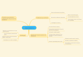 Mind map: Protozooarios