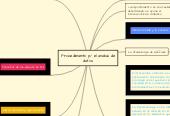 Mind map: Procedimiento p/ el analisis de datos
