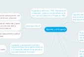 Mind map: Vigotsky y el lenguaje