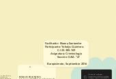 Mind map: Formación de la Personalidad y Estructuración de la Personalidad. La Endocrinología en el Comportamiento Humano.