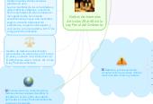 Mind map: Delitos AmbientalesArtículos 28 al 60 de laLey Penal del Ambiente.