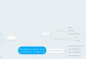 Mind map: Бактериологический метод исследования Эшерихиоза