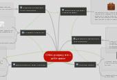 Mind map: Облік розрахунків здебіторами