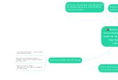 Mind map: Árbol de Objetivos