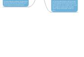 Mind map: la importancia de la gestión profesional de la imagen corporativa