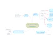 Mind map: Cálculo de pérdidasinsensibles