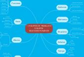 Mind map: EQUIPOS DE TRABAJO OEQUIPOSMULTIDISCIPLINARIOS