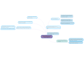 Mind map: CARACTERISTICAS DEL CONOCIMIENTO