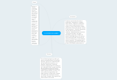 Mind map: EL PODER DEL SABER