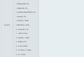 """Mind map: ส่วนประกอบสำหรับทำ """"แกงเลียงกุ้ง"""""""