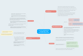 Mind map: AUDITOR INDEPENDENCE, 'LOW BALLING', AND DISCLOSURE REGULATION