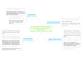 Mind map: Codes & Conventions Of A Music Video