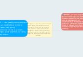 Mind map: Баланс— система показників, якіхарактеризують виробництво тарозподіл суспільного продукту вгалузевому розрізі, міжгалузевівиробничі зв'язки, використанняматеріальних і трудових ресурсів,створення і розподіл національногодоходу.