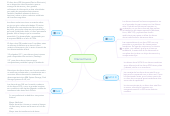 Mind map: Discos Duros