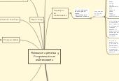 Mind map: Planeación operativa y Programación en mantenimiento