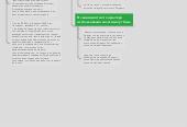Mind map: Теория и организация налогов