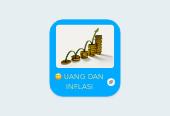 Mind map: UANG DAN INFLASI