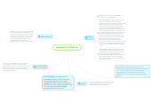 Mind map: Bruesewitz v. Wyeth Inc