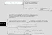 Mind map: La significaciónpsicopedagógica de lasactividades espontaneas deexploración escolar primaria