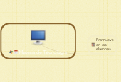 Mind map: Materia de Tecnología