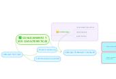 Mind map: CONOCIMIENTO YSUS CARACTERISTICAS
