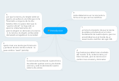 Mind map: Introduccion