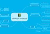 Mind map: clasificación de computadoras de acuerdo a su capacidad